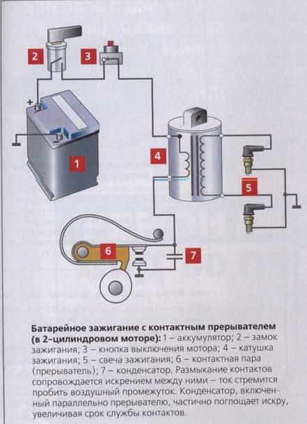 Устройство систем зажигания