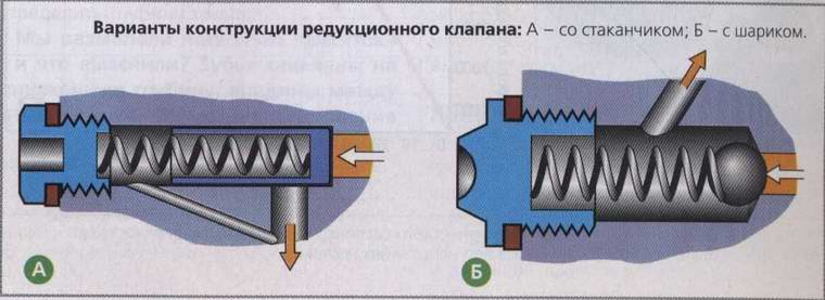 Система смазки